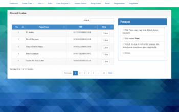 Sistem Informasi Akademik Sekolah SMA/SMK Berbasis Web