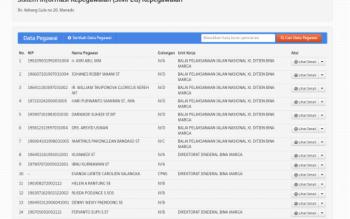 Sistem Informasi Kepegawaian Dengan CodeIgniter